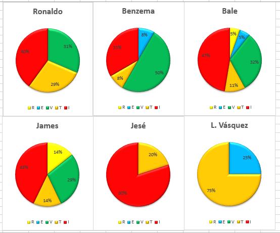 comparativa_jugadores_tipos_goles
